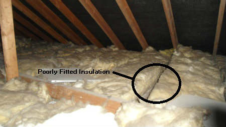 Poorly fitted loft insulation