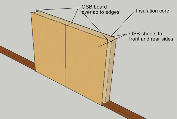 Wall Structural Insulated Panels : Sip panel home kits explained