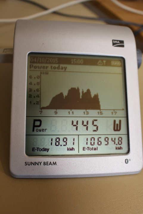 PV Panel Monitor