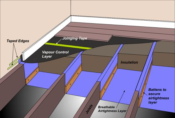 How to Install Suspended Timber Floor Insulation